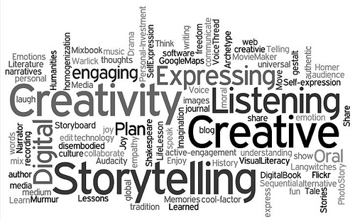 Storytelling_wordle