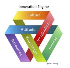 Innovation_Engine