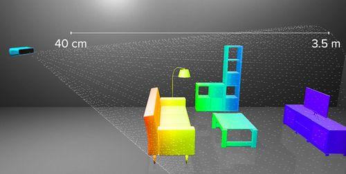 Structure_Sensor_01